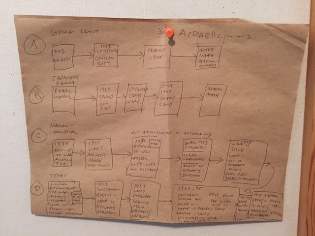 Russell's structure for Train to Crystal City, written on the paper table cloth from the restaurant where she signed her book deal for the book. Photo by Kristi Johnson.