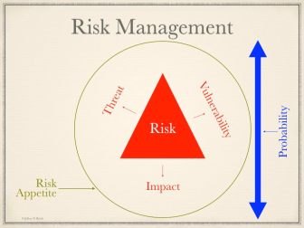 Risk management approach for cybersecurity helps determine your appetite for cyber risk.