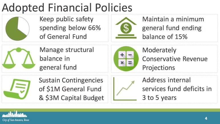 City Council adopted these six financial policies in 2014.