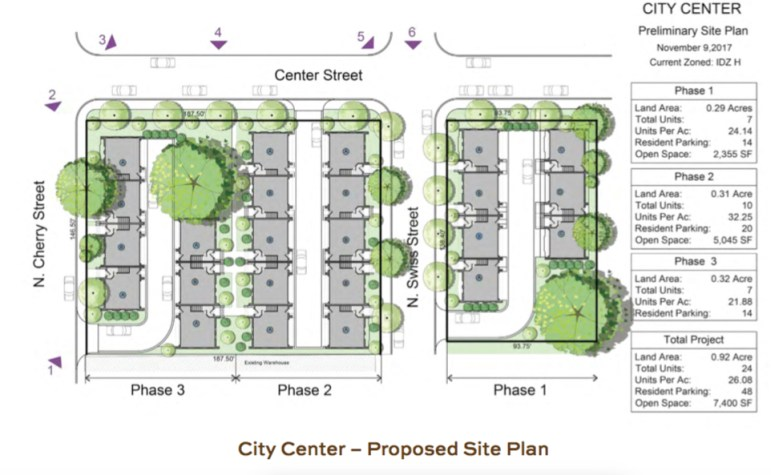 The proposed site plan for City Center, a townhome community, in Dignowity Hill.