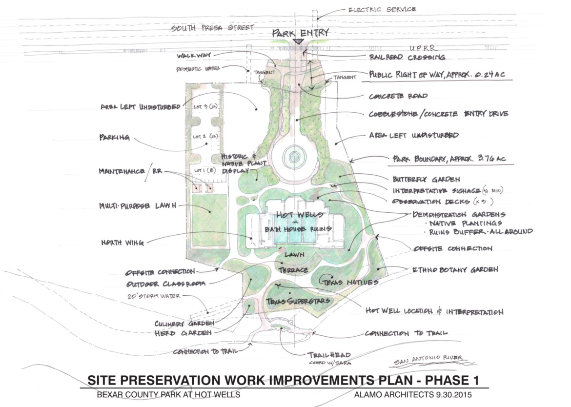 The site plan at Hot Wells.