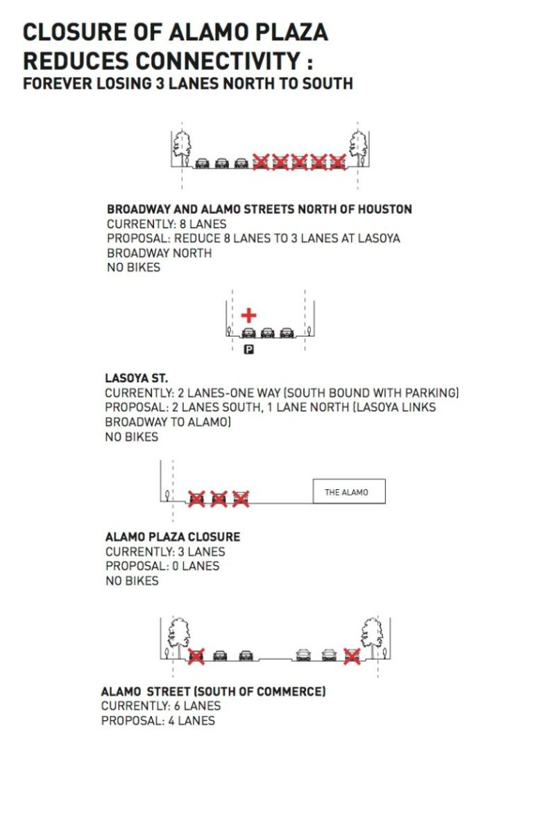 Diagram and descriptions of road closures related to Alamo Plaza.