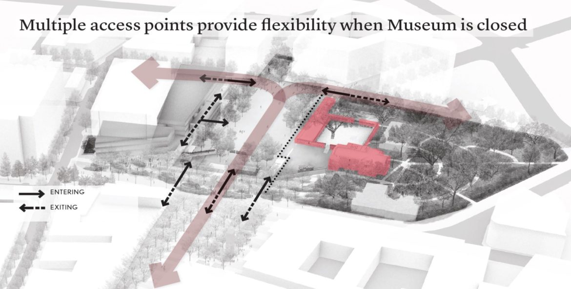 This rendering shows the access points when the Museum is closed.