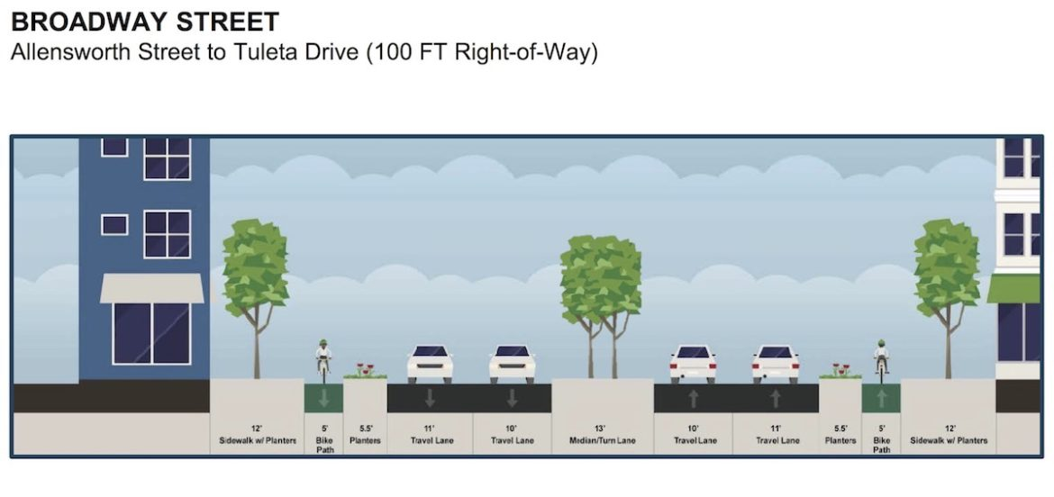 This street section shows Broadway Street from Allensworth Street to Tuleta Drive could feature two, five-foot separate bike paths.