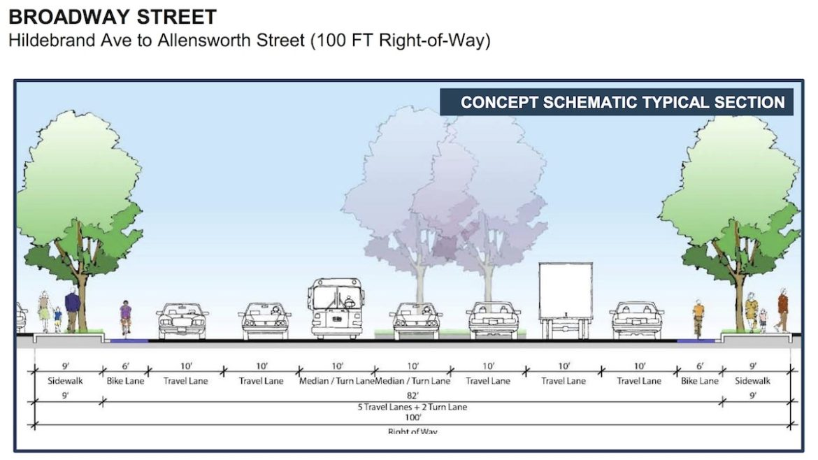 Broadway Street from Hildebrand to Allensworth Street could feature two, six-foot wide designated bike lanes.