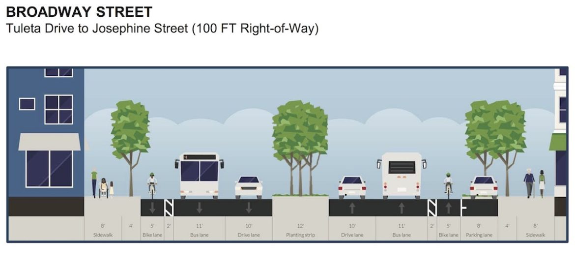 This street section shows Broadway Street from Tuleta Drive to Josephine Street could feature a separated bike lane.