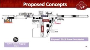 This map shows the future layout of businesses in Terminal A in the San Antonio International Airport.