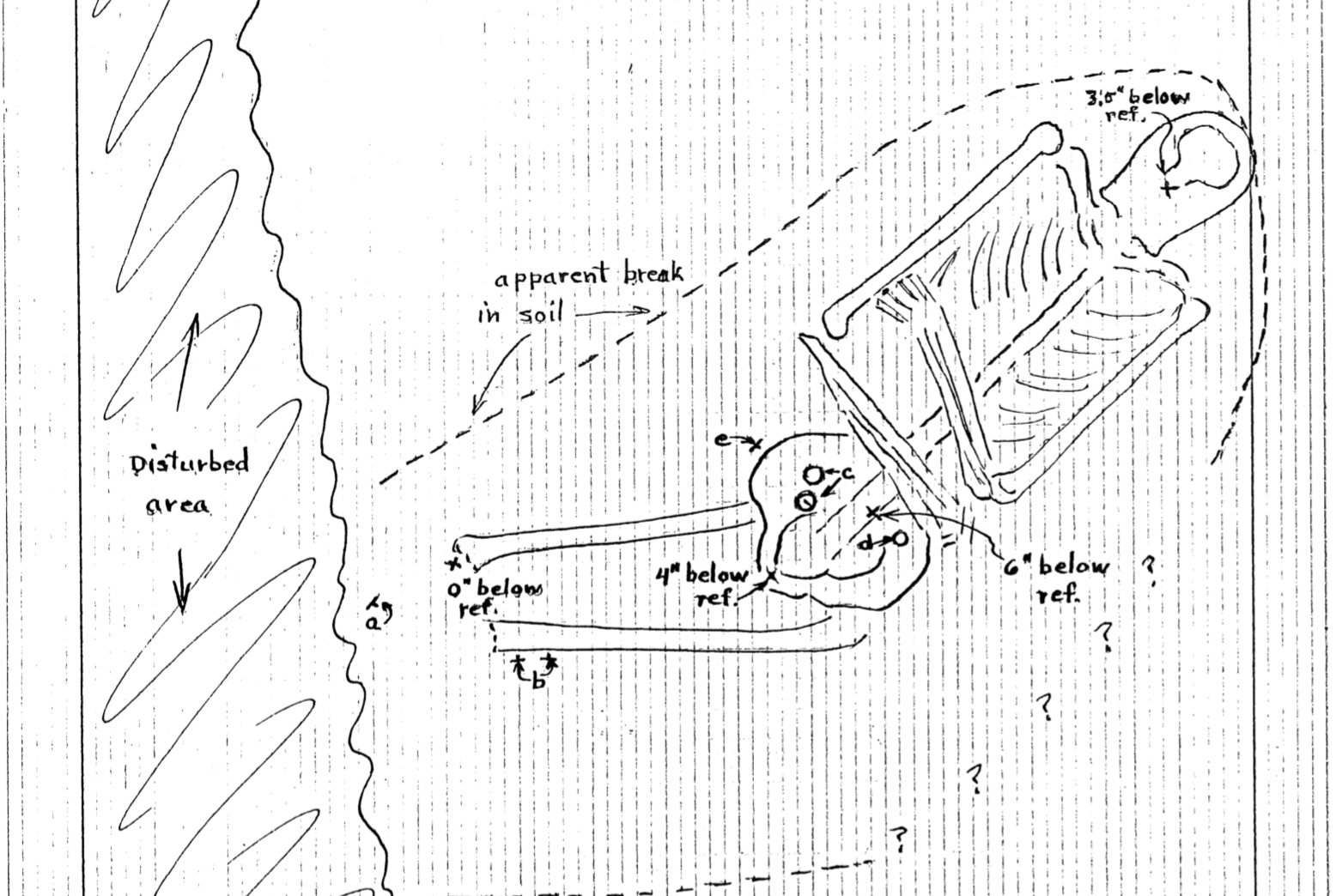 Sketch map of Blue Wing body in situ.