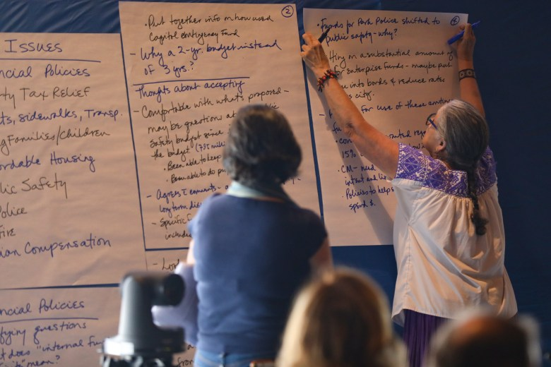Large sheets of goals, issues, and topics are pasted on a board during the budget meeting.