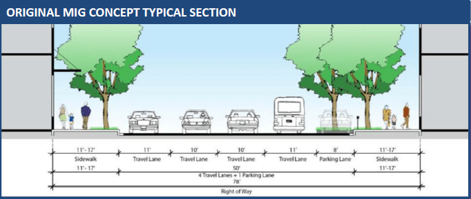 This conceptual cross section shows the CIty's design for the 78-foot-wide section of Broadway Street between3rd St and Interstate 35.