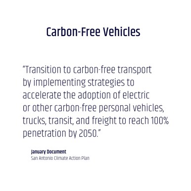 Carbon-Free-Vehicles Final