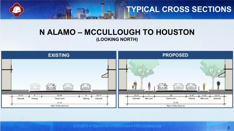 This street diagram shows current conditions and future street design of a section of North Alamo Street.