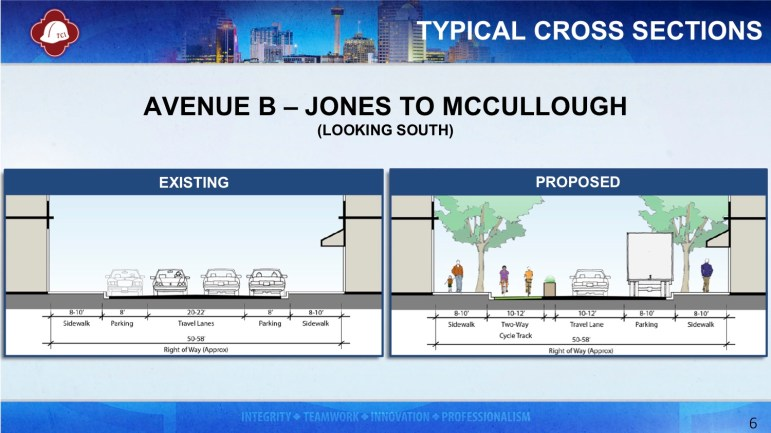 This street diagram shows current conditions and future street design of a section of Avenue B.