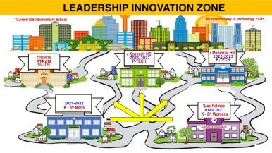 Edgewood ISD's Leadership Innovation Zone
