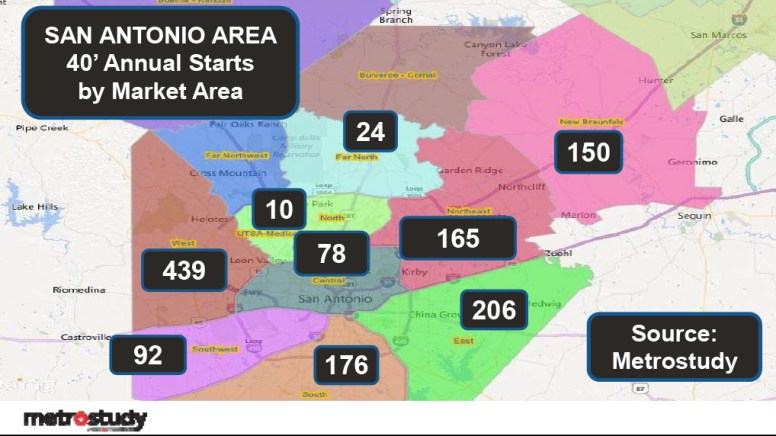 San Antonio areas where homes are being built on 40-foot lots