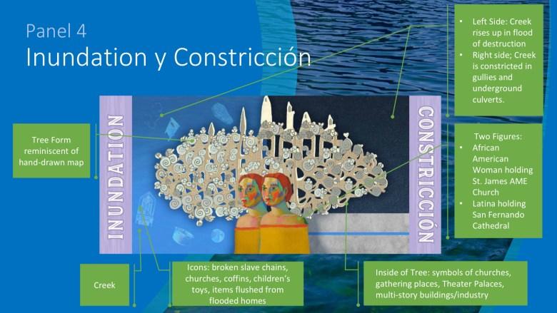 Panel 4 - Inundation y Constricción