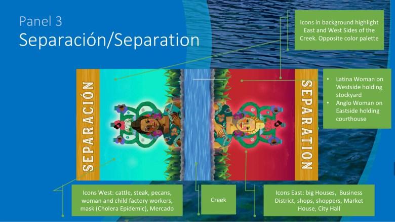Panel 3 Searación / Seperartion