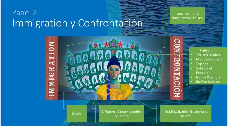 Panel 2 - Immigration y Confrontación