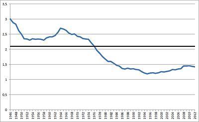 Piccolo resoconto demografico … 1824 – settembre 2017