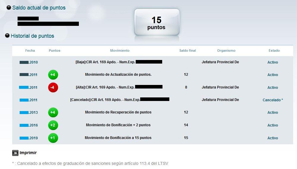 Consulta de puntos e historial de puntos con Cl@ve o certificado