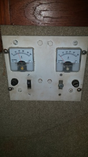Solar and Wind Gauges