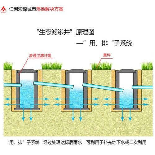Silica sand well water filter block