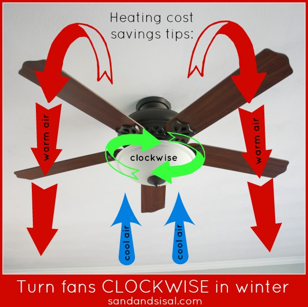 Ceiling Fans In Winter Rotate Which Direction Pranksenders