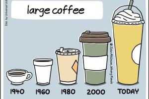 Large Coffee Throughout the Years