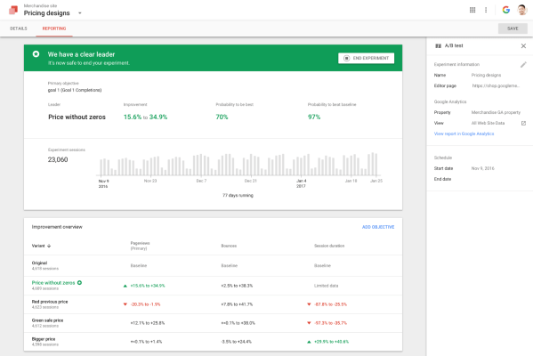 Google Optimize Dashboard