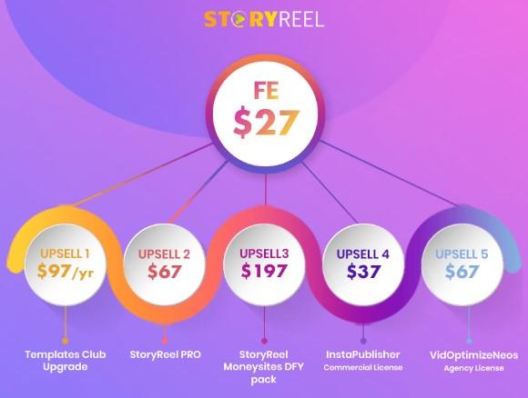 storyreel oto upsells pricing
