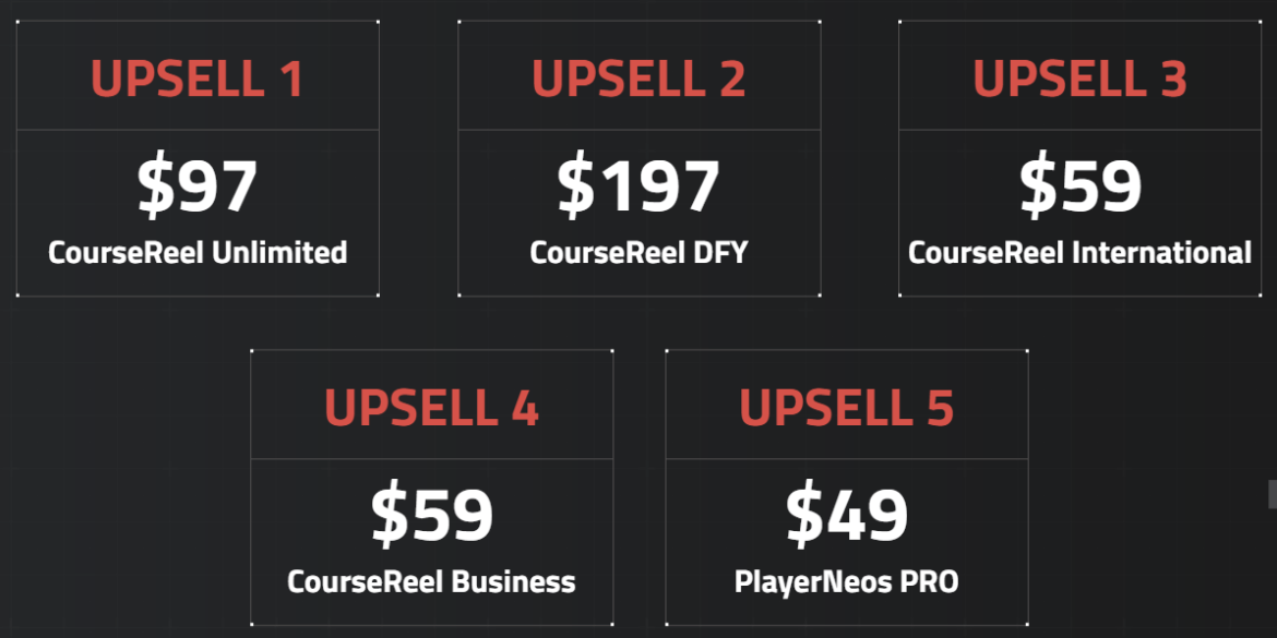 course reel oto upsells review