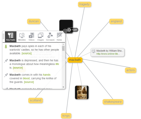 Concept Map Search Results English Sylvia Anderson