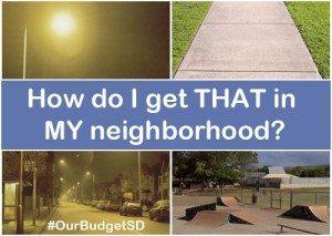 sdfp MyNeighborhood
