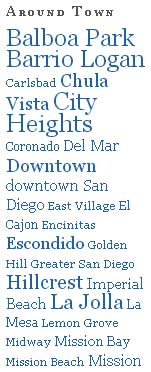 Called a tag-cloud, this list links to articles about neighborhoods.