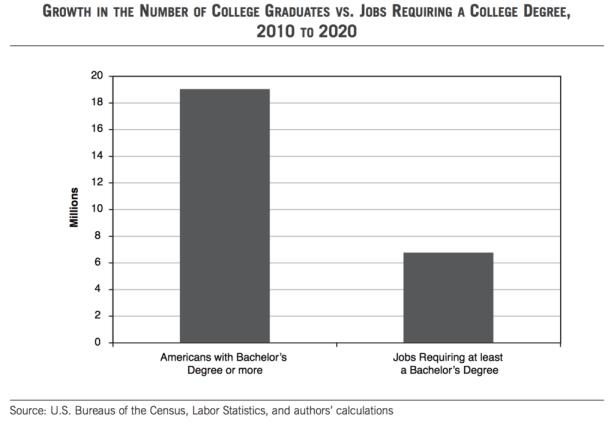 graduates-and-jobs