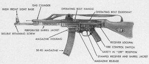 The sturmgewehr 44- first assault rifle.