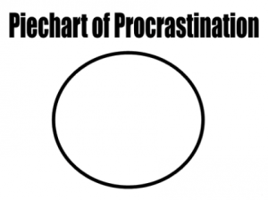 piechart-of-procrastination-7