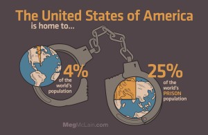 25percent-worlds-prison-pop-poster