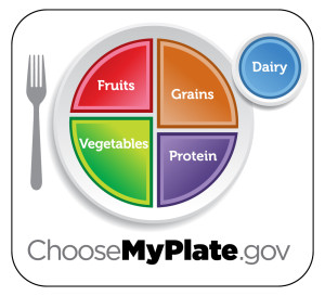new_food_pyramid_2012
