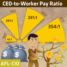 CEO ratio