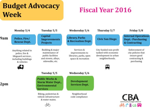 budget fy16 hearings