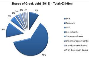 greece chart 3