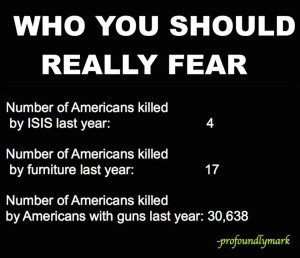 who you should fear