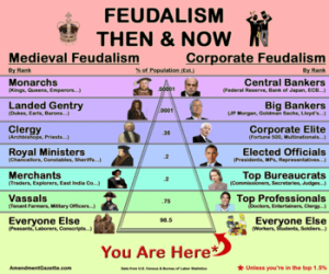 Financial Parasites Have Become Neo-Feudal Landlords