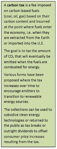 """Carbon tax"" explanation"
