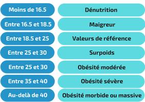 IMC-obesite-surpoids_thumb.png