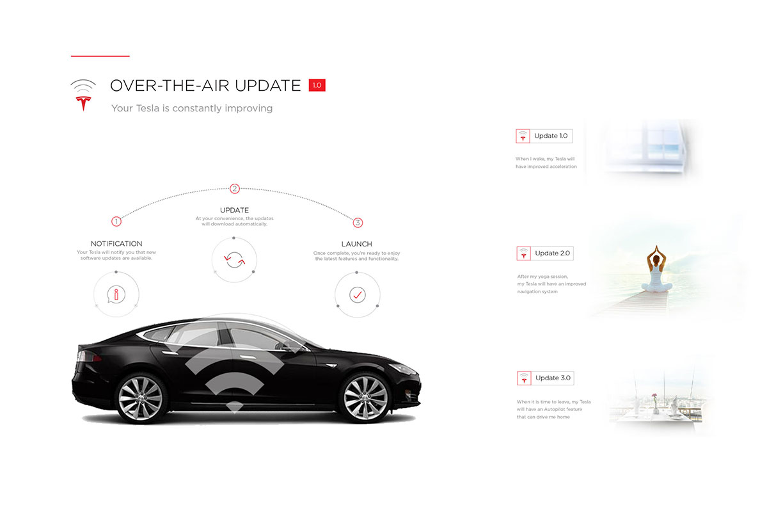 Tesla Fuse Box Tesla Auto Wiring Diagram