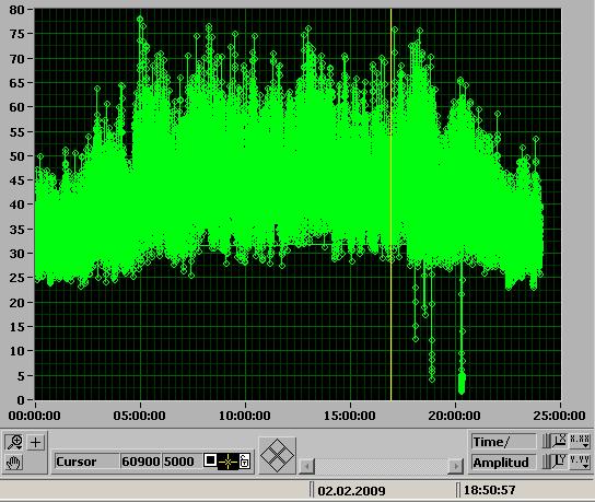 2009 02 02 Black Frequenz Hafızayı ve Zekayı Güçlendiren Frekanslar