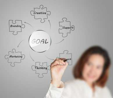 businesswoman draws business goal diagram/business planning/sanespaces.com