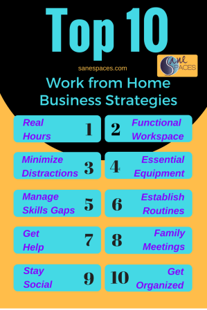 Top 10 Work From Home Best Business Strategies